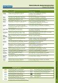 Besen | Bürsten | Haushaltswaren Brooms | Brushes ... - Noelle Group - Seite 4