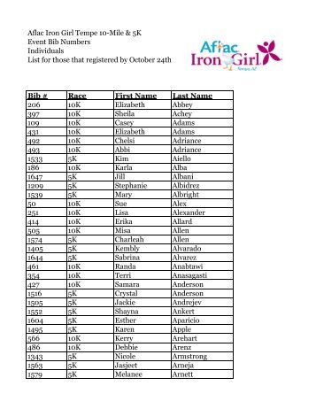 Aflac Iron Girl Tempe 10-Mile & 5K Event Bib Numbers Individuals ...