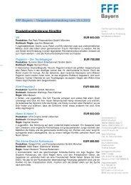 FFF Vergabemeldungen 25. April 2012