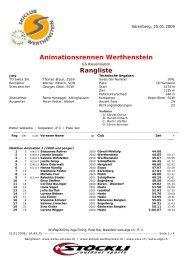 Animationsrennen Werthenstein Rangliste - ALGE-TIMING Schweiz