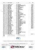 Startliste - Skiclub Werthenstein - Page 5