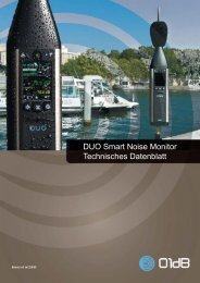 DUO Smart Noise Monitor Technisches Datenblatt