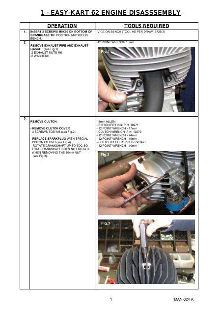 INDEX Page 1  - EASY-KART