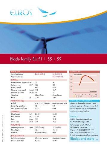 Blade family EU 51   55   59 - EUROS Entwicklungsgesellschaft für ...