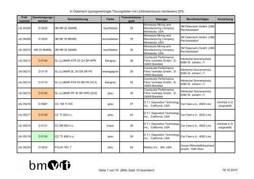 schwarz HP 85 Lichtdurchl/ässigkeit 15/% W/ärmer/ückweisung 55/% cs-folien 3 D T/ÖNUNGSFOLIE VORGEW/ÖLBT PASSGENAU KOMPATIBEL MIT Ford Focus Turnier Kombi III MK 3 BJ 04//11-08//18