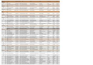 Ergebnisse 13 Mai 2012 Werner Schneider - SSV