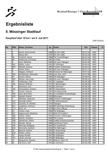 8. Mössinger Stadtlauf Ergebnisliste - Laufsportmarketing