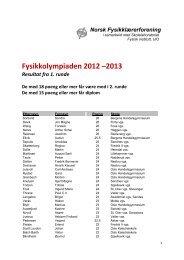 Her er resultatlisten