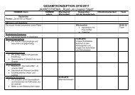 gesamtkonzeption 2010/2011 - AWO Bamberg