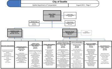 Sdot Department And Division Organization Charts City Of Seattle