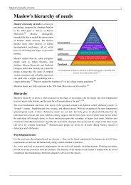 Maslow's hierarchy of needs - Healing MindN Power Circle