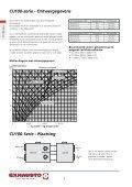 De CU serie - exhausto.de - Page 4