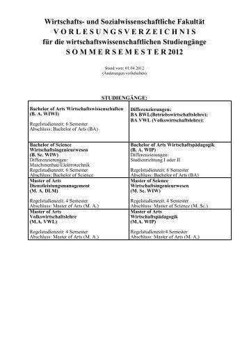 Sommersemester - Wirtschafts- und Sozialwissenschaftliche Fakultät