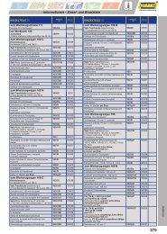 Informationen – Einzel- und Ersatzteile
