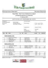 Ergebnisliste 17.1.2010 SM-MF GL - WSV Rabenstein