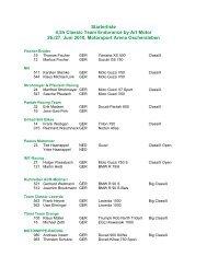 Starterliste 4,5h Classic Team Endurance by Art Motor 26./27. Juni ...