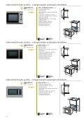 mikrovlnné trouby 17 litrů - Fagor - Page 3