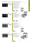 microondas 17 litros con marco de encastre integrado - Fagor - Page 6
