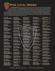 Part XI: PIKE LOYAL ORDER - Pi Kappa Alpha Fraternity