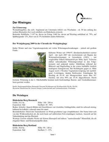 Der Rheingau