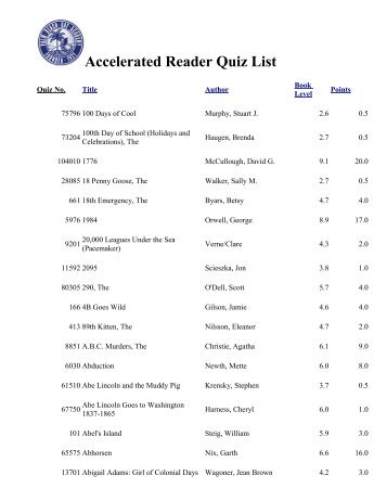 PBDA Accelerated Reader Quiz List - Palm Beach Day Academy