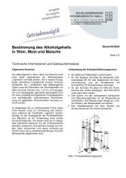 Determination Of Alcohol Content In Wines And Fermented Mashes