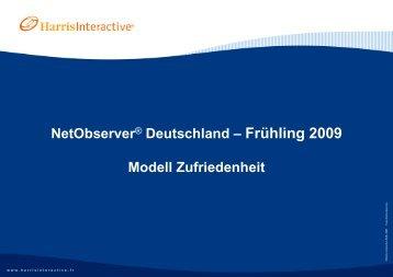 NetObserver® Deutschland – Frühling 2009 Modell Zufriedenheit