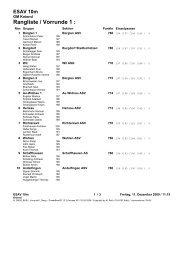 Rangliste / Vorrunde 1 : - EASV