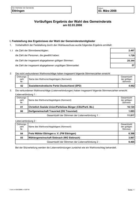 Gemeinderatswahl Ettringen