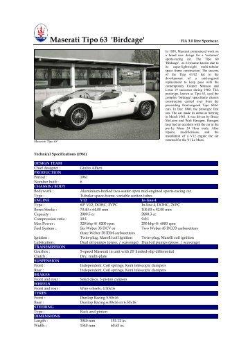 1961 Maserati Tipo 63 'Birdcage' - Motorsports Almanac