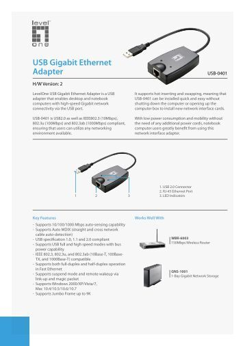 Omron CP1W-EIP61 CP1L / CP1H EtherNet/IP Adapter