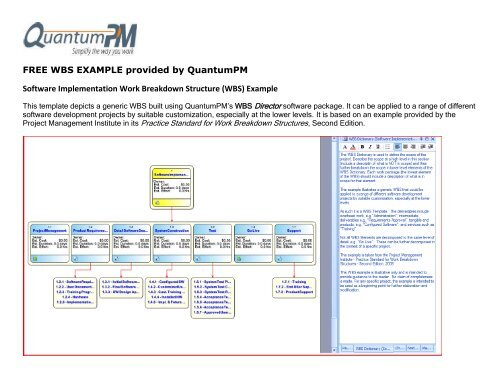 FREE WBS EXAMPLE Provided By QuantumPM Software