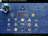 A Warfighting Partnership: Aircraft and Carriers