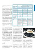 hydronews - Andritz - Seite 5