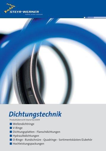 Hydraulikverschraubungen katalog