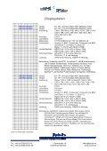 Zubehör und Betriebsbedingungen - Seite 3