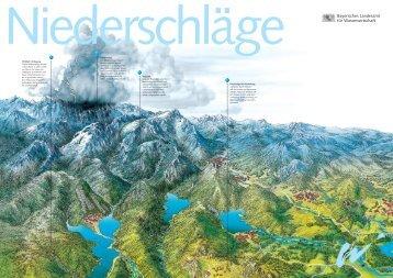 Niederschläge - Wasserforscher.de