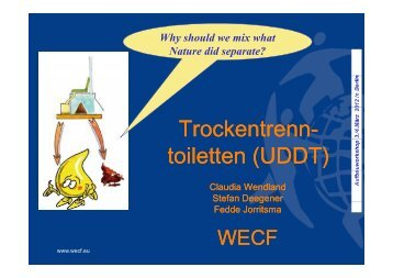 ppt zum Download hier - WECF