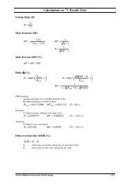 Calculations on C Breath Tests - FAN GmbH