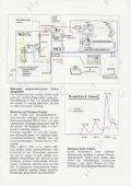 Faltblatt NOI7 - FAN GmbH - Page 4