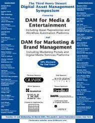 ymposium DAM for Marketing & Brand Management