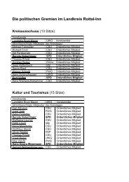 Die politischen Gremien im Landkreis Rottal - SPD-Kreisverband ...