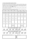 1. Die redcoon Schutzzertifikate - Page 3