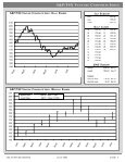 Equity Trading - Page 4