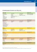 Getreide - Feinchemie Schwebda GmbH - Seite 5