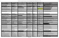 Alphabetized open house rsvps 5-19 for web - The New York ...