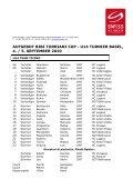aufgebot bibi torriani cup - u14 turnier basel, 4 ... - Swiss Ice Hockey - Seite 5