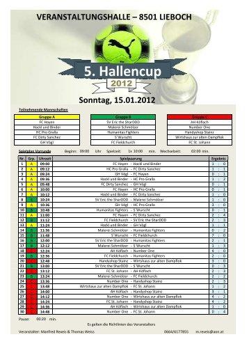Ergebnis Hallencup Gruppe A B C Sonntag 15012012