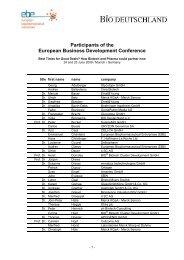 Participants of the - BIO Deutschland