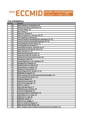 List of Exhibitors